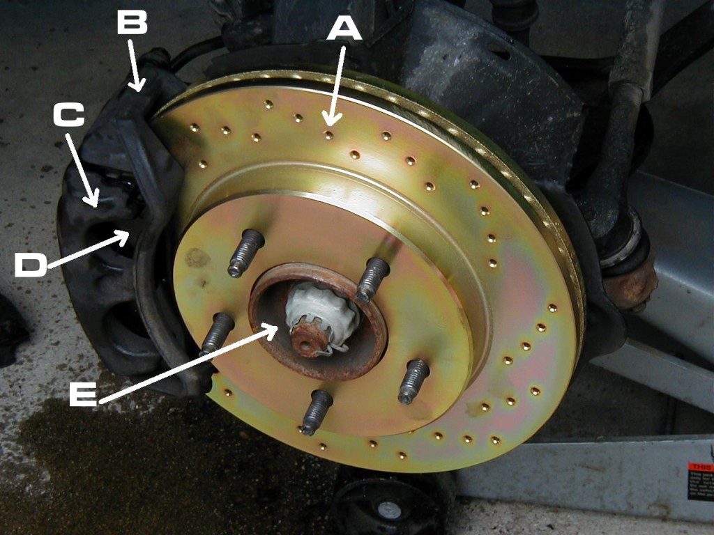 5 Signs That Your Vehicle Needs A Disc Brake Change