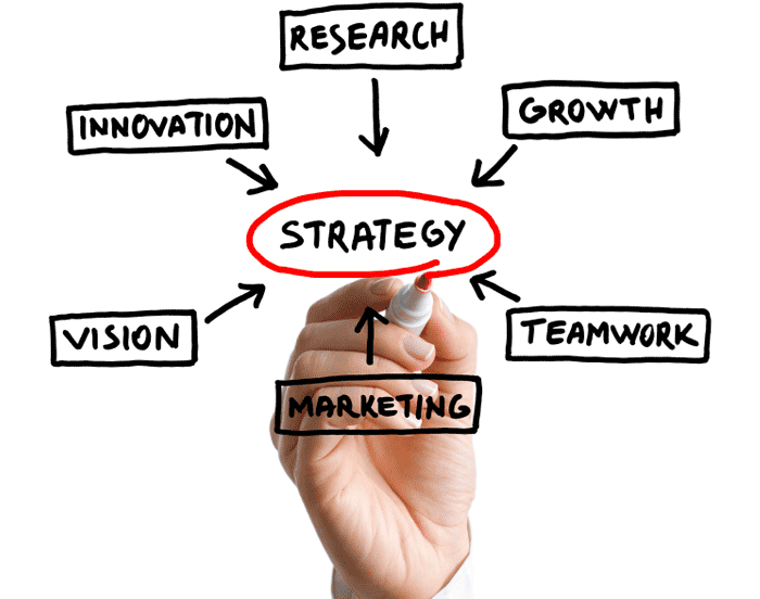 Business Expansion Strategies