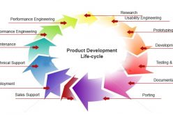 Product Lifecycle Management Benefits
