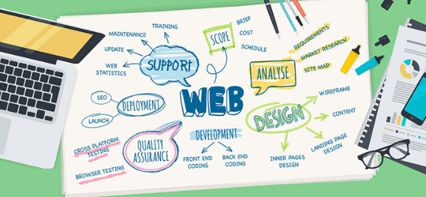 5 Ways To Simplify Your Web Design