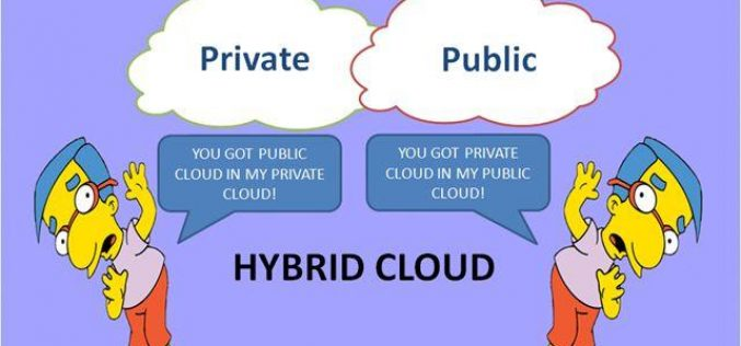 The Upsides and Downsides Of Public, Private and Hybrid Cloud Hosting Clarified