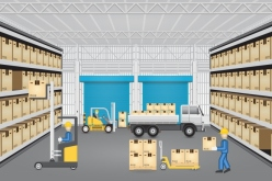 Industrial Handling Equipment – A Turning Point For Warehouses' Productivity