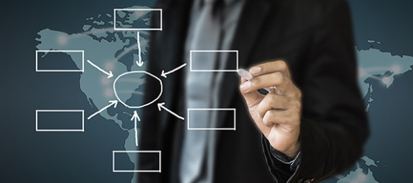 Why Business Processes And Workflows Must Be Designed By Business Operations