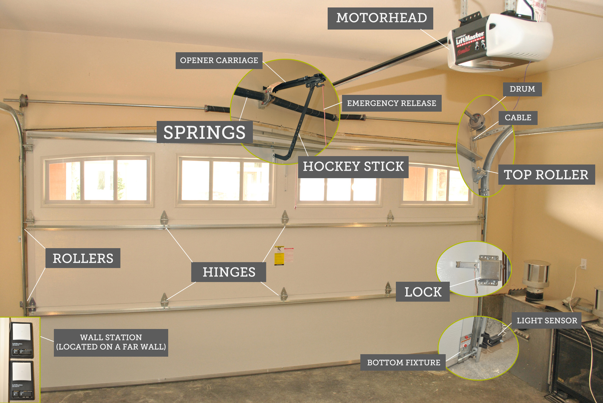 Things To Consider Before Buying A Garage Door