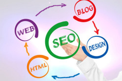 What Do Companies That Offer SEO Services Do?