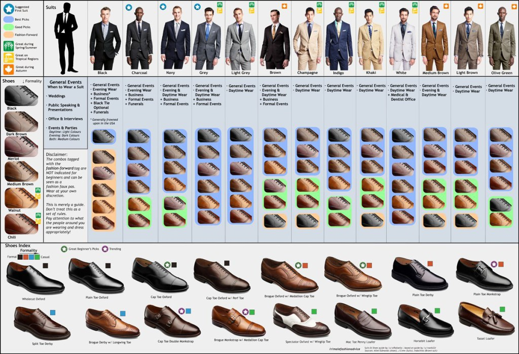 Get The Best Colored Footwear That Matches Your Clothes