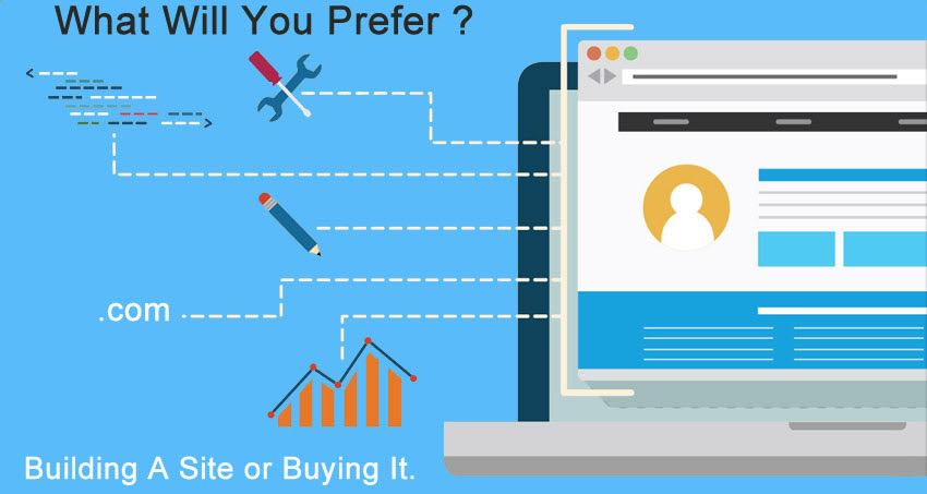 What Will You Prefer – Building A Site or Buying It?